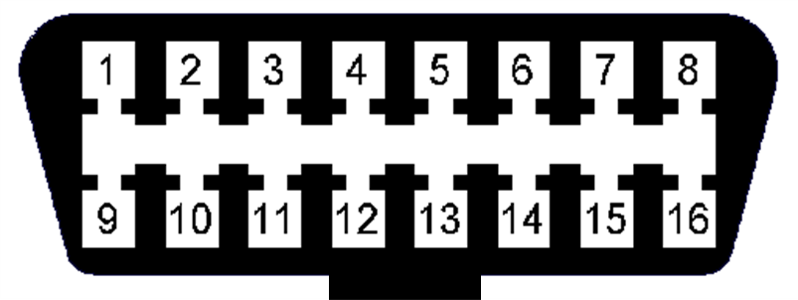 obd2 connector